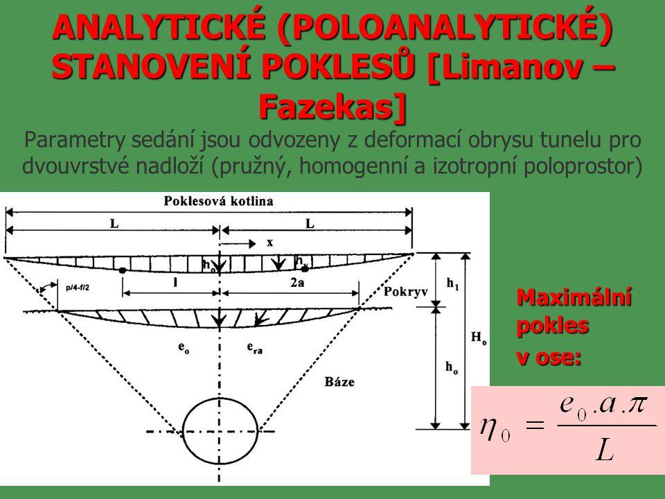 ANALYTICKÉ (POLOANALYTICKÉ) STANOVENÍ POKLESŮ [Limanov –Fazekas] Parametry sedání jsou odvozeny z deformací obrysu tunelu pro dvouvrstvé nadloží (pružný, homogenní a izotropní poloprostor)